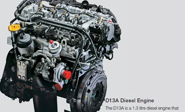 mesin-ertiga-diesel-630x380